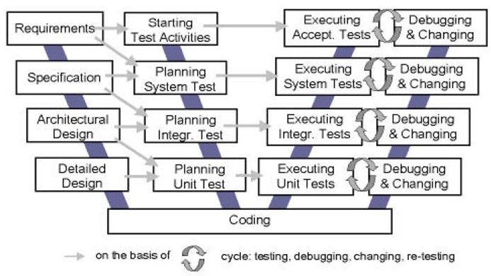 manual-testing-training-w-model