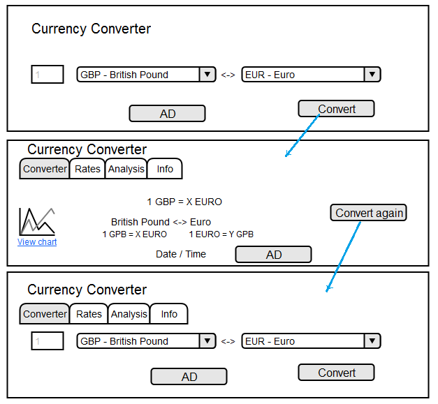 software testing exercises - currency converter - design